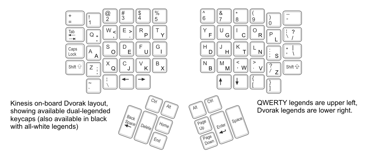 PIDKeyboard-new.png